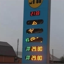 Looks like gas prices are falling