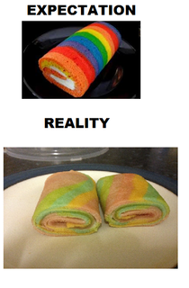 Making Rainbow Cake Roll