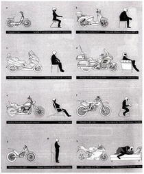 Motorcycle riding positions - easy reference guide