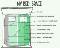 My bed space explained
