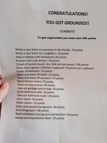 My friend got grounded and the next day her mom gave her this