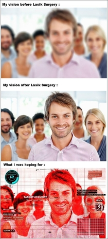 My Lasik expectations were not so accurate