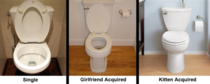 My toilet through the years