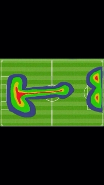 Netherlands Heat Map against Spain