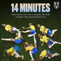 Neymar Spend  Mins on Ground at World Cup