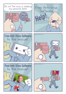 Paid Anti-Virus Software