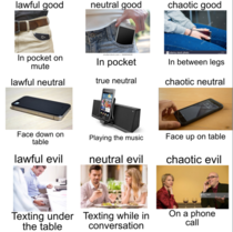 Phone at Dinner Alignment Chart