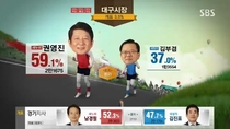 Pic #1 - This is why South Korean election broadcasts are so fun to watch