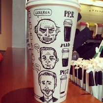 Pic #10 - Cartoonist draws on his coffee cup every morning