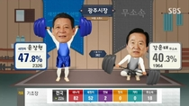 Pic #10 - This is why South Korean election broadcasts are so fun to watch