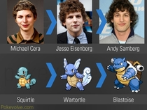 Pic #2 - Pokemon Celebrity Evolutions
