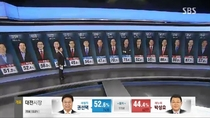 Pic #2 - This is why South Korean election broadcasts are so fun to watch