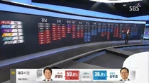 Pic #3 - This is why South Korean election broadcasts are so fun to watch