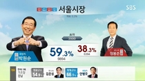 Pic #4 - This is why South Korean election broadcasts are so fun to watch