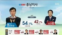Pic #6 - This is why South Korean election broadcasts are so fun to watch