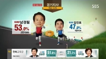 Pic #7 - This is why South Korean election broadcasts are so fun to watch