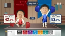 Pic #8 - This is why South Korean election broadcasts are so fun to watch
