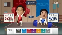 Pic #9 - This is why South Korean election broadcasts are so fun to watch