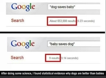Proven Dogs are better than babies
