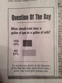 Question of the Day in my local newspaper Milk or Gas Yes or No