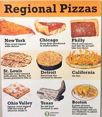 Quick guide to regional pizzas