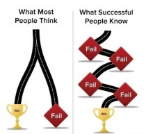 Real path to success