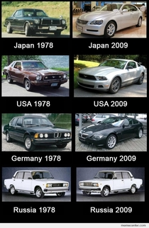 Russian cars - then and now