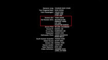 Spotted this in the credits for The Interview Thats gotta hurt the ego
