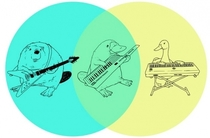 Still the best Venn diagram
