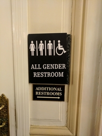Thank goodness for this sign I had totally forgotten wheelchair was a gender