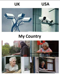 The best surveillance system out there