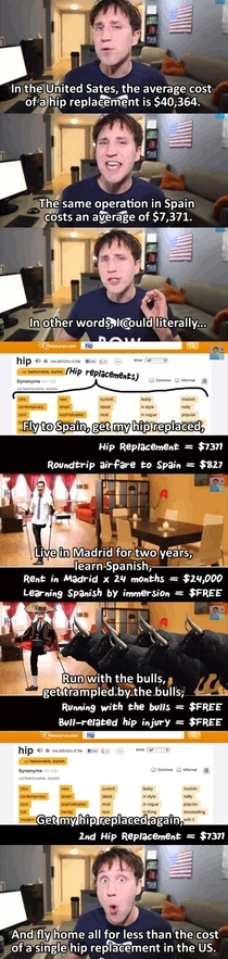 The cost of a hip replacement in the US