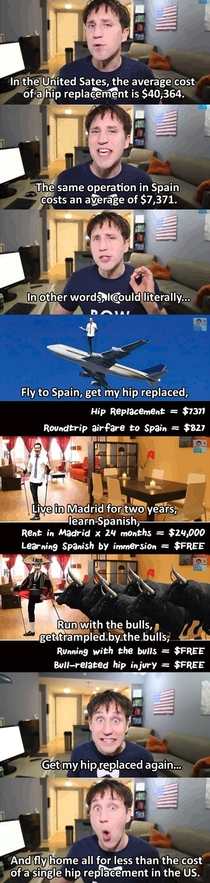 The cost of a hip replacement is too damn high