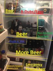 The current state of my refrigerator