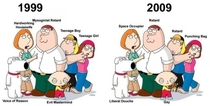 The evolution of Family Guy over the years