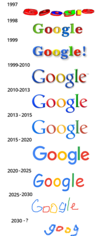 The evolution of Googles Logo
