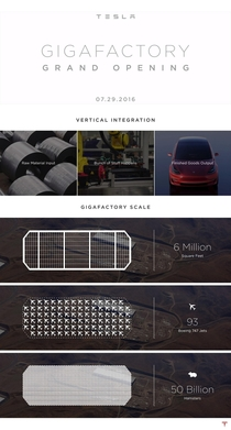 The full detailed process of how Tesla is making cars
