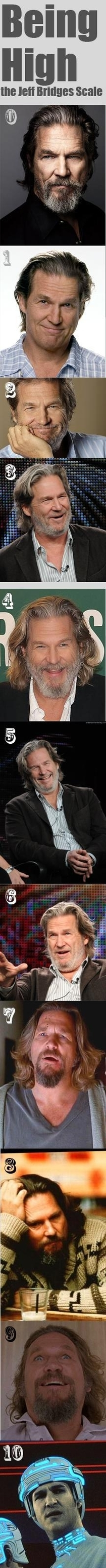 The Jeff Bridges high scale xpost rtrees
