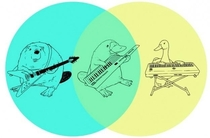 The most accurate Venn diagram
