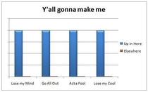 The most useful graph Ive ever found