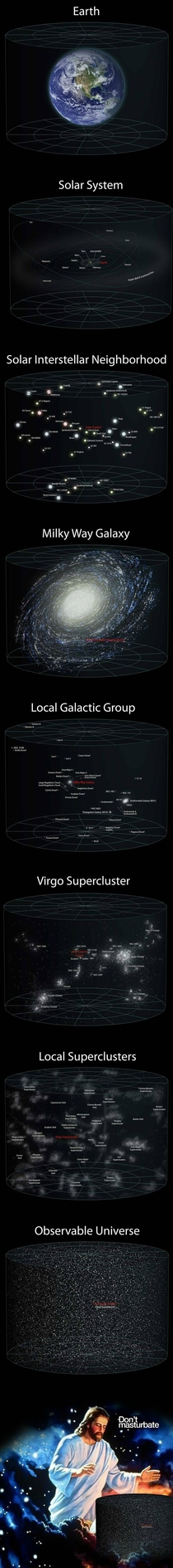 The Observable Universe