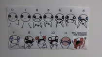 The pain chart in my doctors office