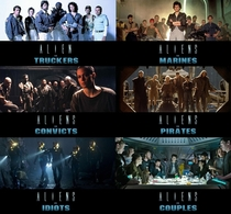 The Progression of The Alien Films