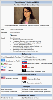 The Reddit Rebellion summarized on Wikipedia like other wars and uprisings