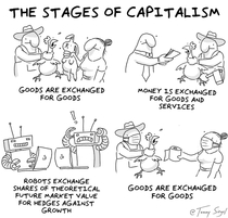 the stages of capitalism
