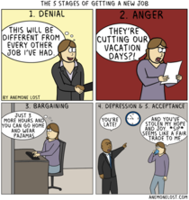 The  stages of getting a new job