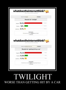 the truth about twilight