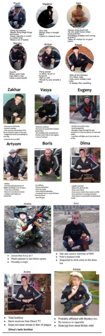 There are different types of Slavs
