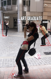 There Are  Types of Photographers In The World