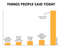 Things people said today